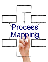 process_mapping